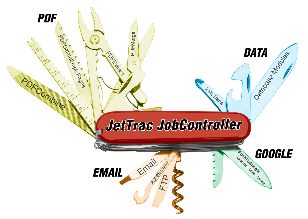 JetTrac Swiss Army Knife Analogy of Modules