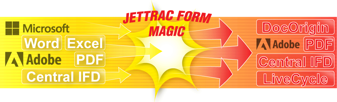 Form_Conversion_Magic