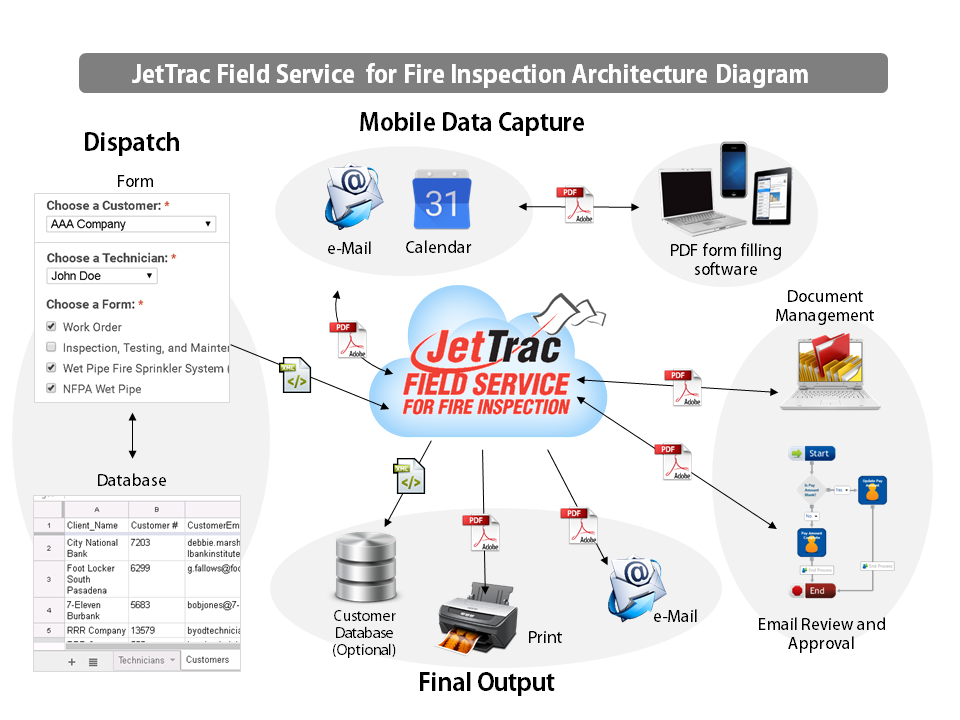 JetTrac-Field-Inspection-Architecture-Diagram-3