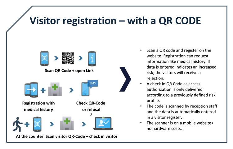 Visitor_Registration_QR_Code